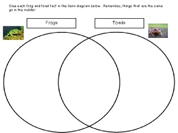 frog and toad venn diagram bowling lane dimensions comparing contrasting frogs toads by happily ever after education