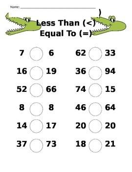 Comparing Numbers Alligator Worksheet