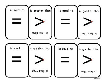 Comparing Numbers ( Greater Than / Less Than / Equal to
