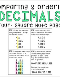 Comparing  ordering decimals four square note page also free interactive notebooks resources lesson plans rh teacherspayteachers