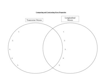 venn diagram of transverse and longitudinal waves 2006 nissan frontier stereo wiring comparing by lesson universe