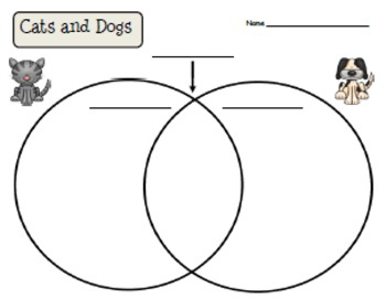 Compare and Contrast Activities : Great for Centers by