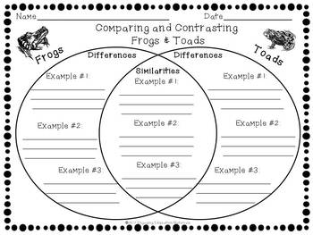Comparing and Contrasting Frogs and Toads Graphic
