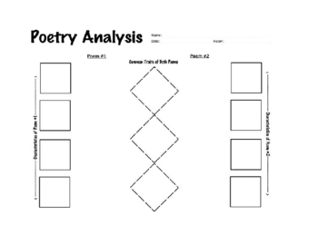 Comparing and Contrasting Poems: Graphic Organizers by