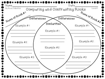 Comparing and Contrasting Rocks by Engaging Education