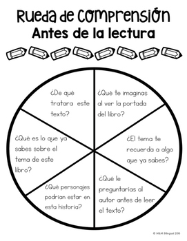 Comprehension Spin-Its Bilingual FREEBIE by Spotlight on