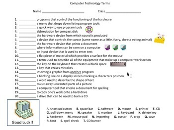 Computer Technology Lessons With Five Worksheets For Grade