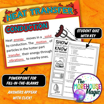 HEAT TRANSFER SCIENCE DOODLE NOTES, INTERACTIVE NOTEBOOK