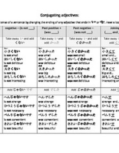 also conjugating adjectives in japanese by hayley saltmarsh tpt rh teacherspayteachers