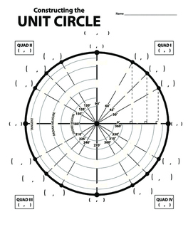 Constructing the Unit Circle (COS, SIN, TAN) by Denise