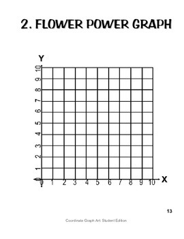 Coordinate Graph Art for Grade 6-8: Student Edition by