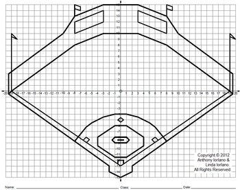 Baseball Field in 3-D, Coordinate Graphing, Coordinate