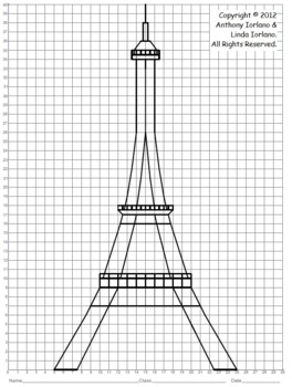 Coordinate Graphing (Eiffel Tower / Paris, France
