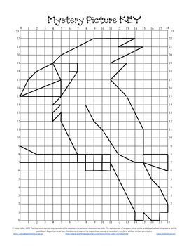Coordinate Graphing / Ordered Pairs Mystery Picture