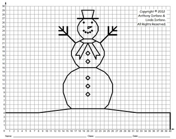 Snowman (Middle School), Winter, Coordinate Drawing
