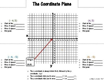 Coordinate Plane Foldable for Interactive Notebook by