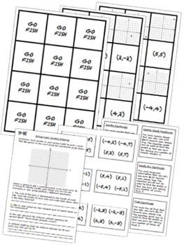 BUNDLE Coordinates & Relationships Math Stations for