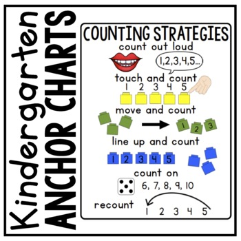 Counting Strategies Anchor Chart by Jonelle Bell A Place