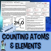 Counting Atoms And Elements Worksheet Middle School ...