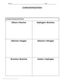 Covalent Bonding Practice Worksheet by Teacher Erica's ...
