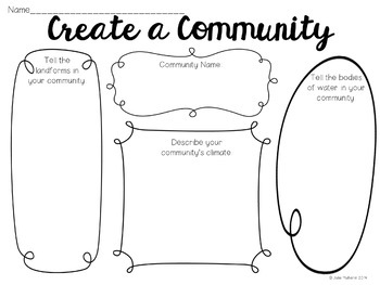 Create a Community as a Geography Lesson by Llama with