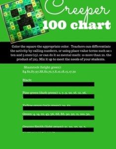 Minecraft creeper chart art also by kelli miller tpt rh teacherspayteachers