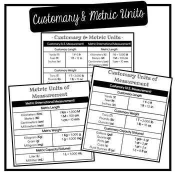 Customary & Metric Conversions Anchor Chart by Miss
