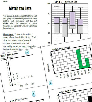 Data Displays Combo: Box-and-whisker plots, histograms