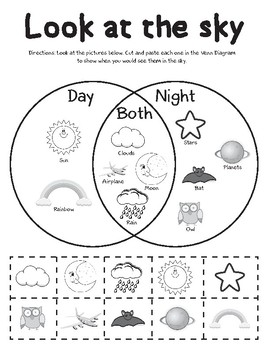 Day and Night Sky Picture Sort (Venn Diagram) by Porter's