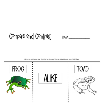 Days with Frog and Toad Activities and Printables for
