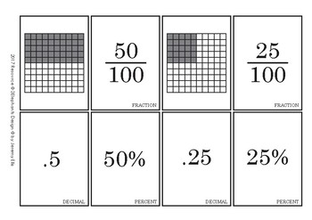 Decimal, Fraction, Percentage and Hundred Square Grid