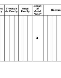 Decimal place value charts blank chart  completed also tpt rh teacherspayteachers