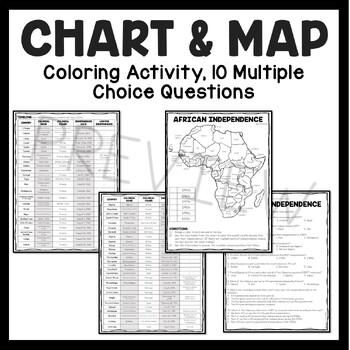 Decolonization of Africa Reading Comprehension Worksheet