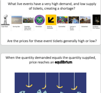 Demand and Price PowerPoint Lesson and Activities by