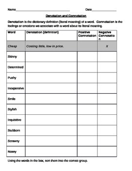 Denotation And Connotation Practice Worksheet By Deanna Cross  Tpt