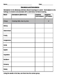 Denotation and Connotation Practice Worksheet by Deanna ...