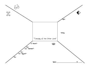 Depth & Complexity (GATE) Frames for Junior Greatbooks