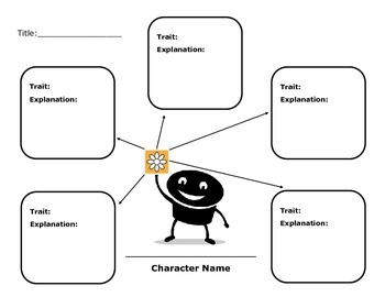 Depth and Complexity Graphic Organizers for Reading by