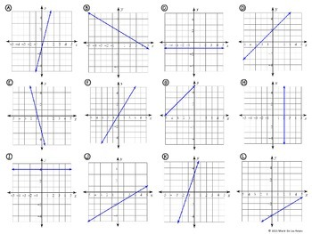 Linear Graphs and Verbal Description of Linear Function