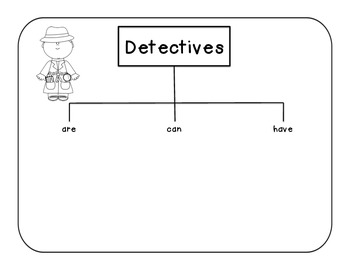 Detective Mystery Common Core Reading and Literacy Unit by