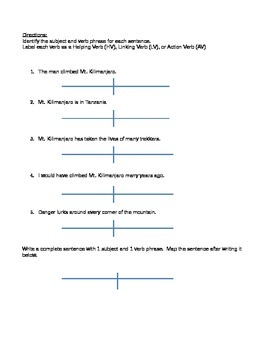 diagramming sentences declarative parts of the eye diagram to label worksheet teaching resources teachers pay identifying sentence and patterns