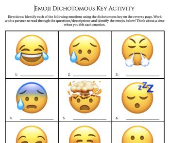 Dichotomous Key Activity Bundle!! Monster, Leaf, and Emoji