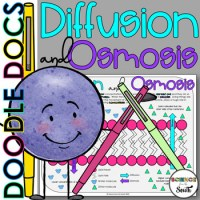 Diffusion and Osmosis Coloring Worksheet Includes 8 ...