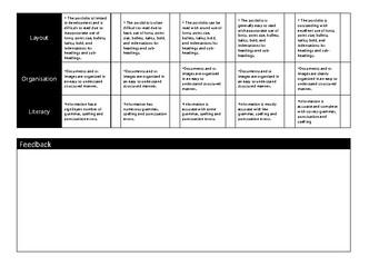 Digital Portfolio or Journal Marking Rubric by Design