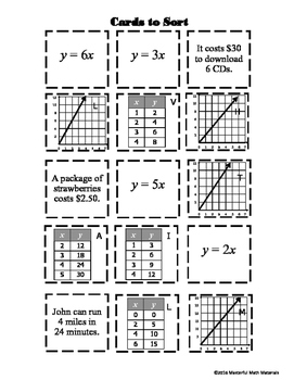 Direct Proportion Notes & Card Sort Activity by Masterful