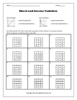Direct and Inverse Variation Table of Values Worksheet by