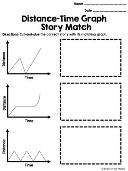 Distance-Time Graph Story Match: 7.P.1.3, 7.P.1.4, 8.F.5
