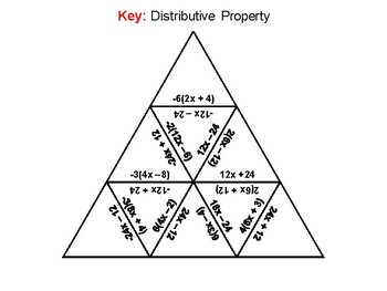 Distributive Property Game (with Negatives): Math Tarsia