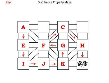 Distributive Property with Negatives Activity: Math Maze