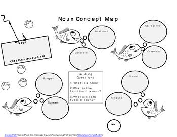 Dive Into Nouns: Common Core Graphic Organizer by